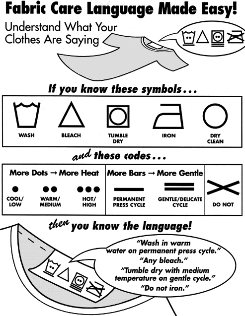 Fabric Care Codes