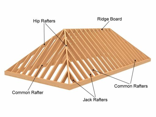 What Homeowners Should Know About The Different Types Of Roof Designs 3